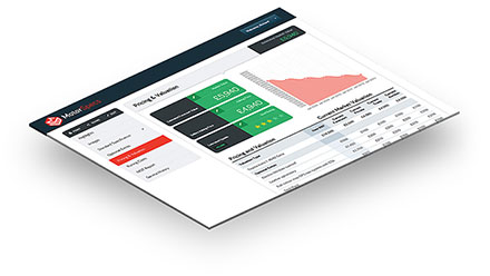 MotorSpecs Market Valuation Screenshot
